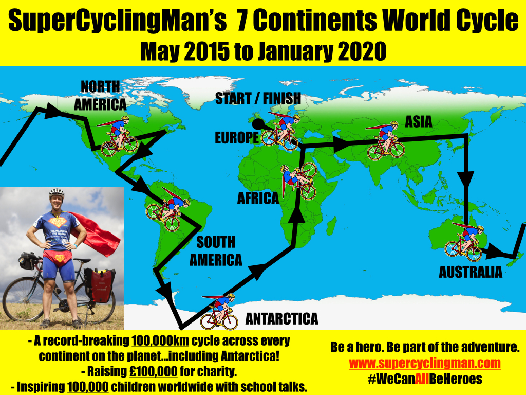 7 Continents World Cycle In 1 Picture copy